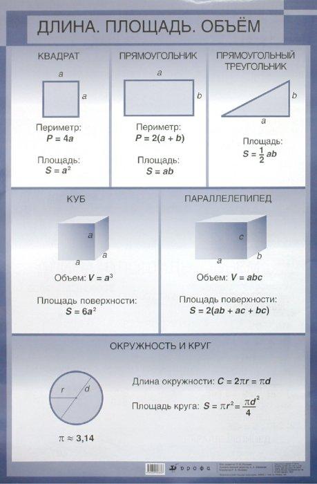 """Иллюстрация 1 из 2 для Основные формулы """"Длина. Площадь. Объем"""" / Задачи на проценты   Лабиринт - книги. Источник: Лабиринт"""
