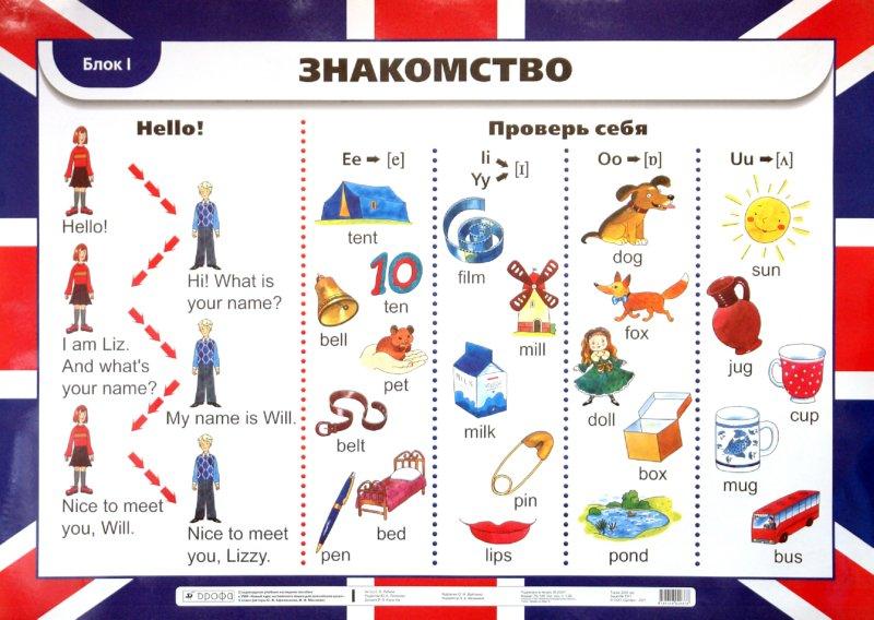 Знакомство приветствие с язык и английский