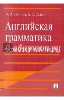 Английская грамматика в схемах и таблицах: учебное пособие