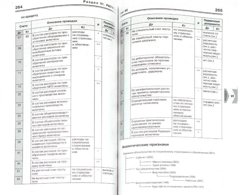 Иллюстрация 1 из 4 для Все проводки: полное практическое руководство - Медведев, Медведев   Лабиринт - книги. Источник: Лабиринт