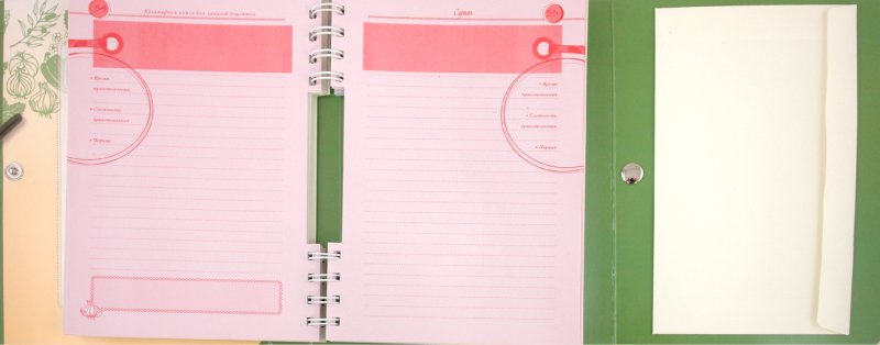 Иллюстрация 1 из 26 для Кулинарная книга для записей рецептов | Лабиринт - книги. Источник: Лабиринт