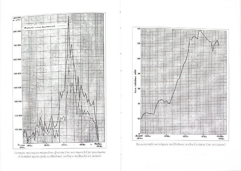 Иллюстрация 1 из 21 для Германская подводная война 1914-1918 гг. - Гибсон, Прендергаст | Лабиринт - книги. Источник: Лабиринт