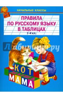 Правила по русскому языку в таблицах. 1-4 классы