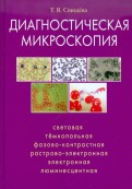 Диагностическая микроскопия