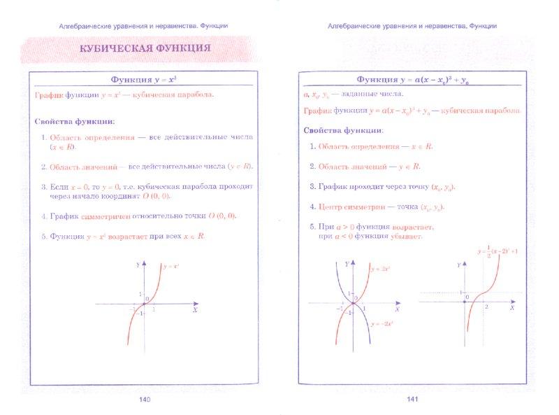 Иллюстрация 1 из 42 для Алгебра. Весь школьный курс в таблицах   Лабиринт - книги. Источник: Лабиринт