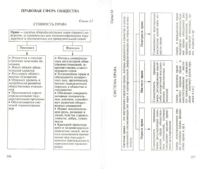 Иллюстрация 1 из 7 для Обществознание в таблицах. 10-11 классы. Справочные материалы - Петр Баранов | Лабиринт - книги. Источник: Лабиринт