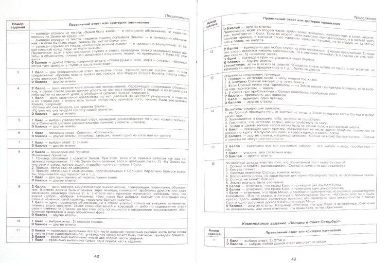 Иллюстрация 1 из 5 для Итоговая аттестация выпускников начальной школы. Комплексная работа. ФГОС - Баранова, Демидова, Ковалева   Лабиринт - книги. Источник: Лабиринт