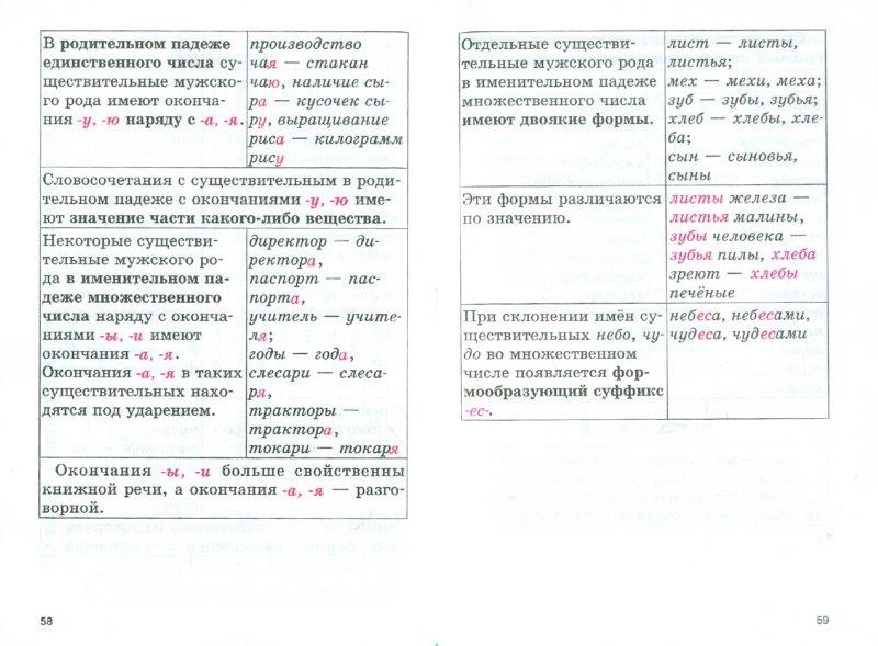 Иллюстрация 1 из 4 для Русский язык в таблицах и схемах с мини-тестами: курс начальной школы - Елена Глазкова | Лабиринт - книги. Источник: Лабиринт