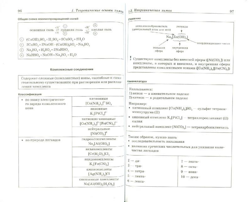 Иллюстрация 1 из 9 для Химия в схемах и таблицах - Наталья Варавва | Лабиринт - книги. Источник: Лабиринт