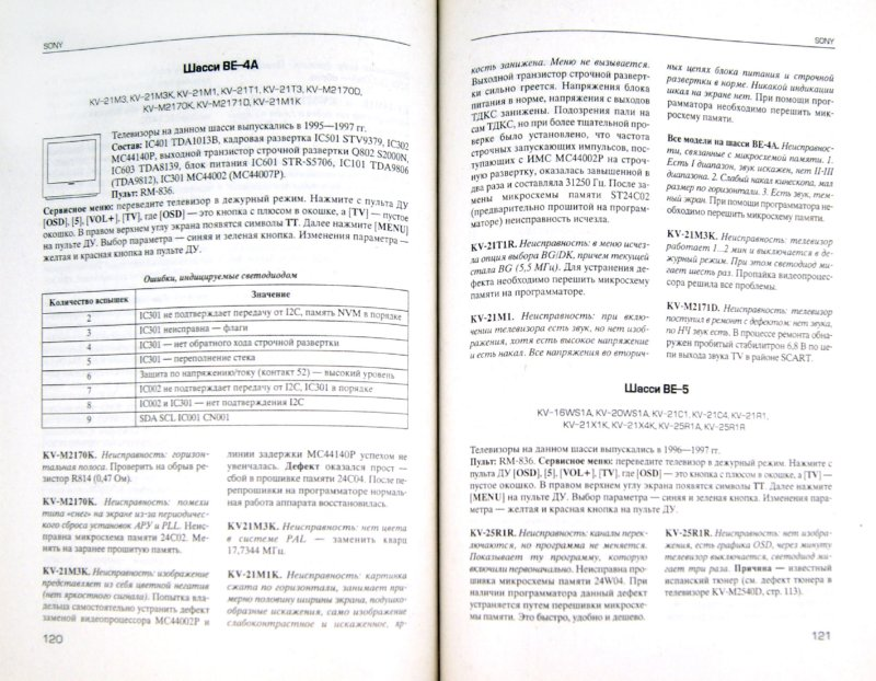 Иллюстрация 1 из 14 для 1001 секрет телемастера. Книга 2 - М. Рязанов | Лабиринт - книги. Источник: Лабиринт