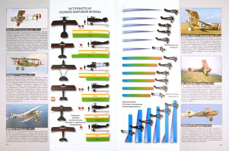 Иллюстрация 1 из 17 для Все об оружии и боевой технике - Л.Е. Сытин | Лабиринт - книги. Источник: Лабиринт