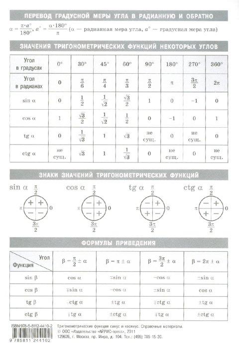 Иллюстрация 1 из 5 для Тригонометрические функции: синус и косинус | Лабиринт - книги. Источник: Лабиринт