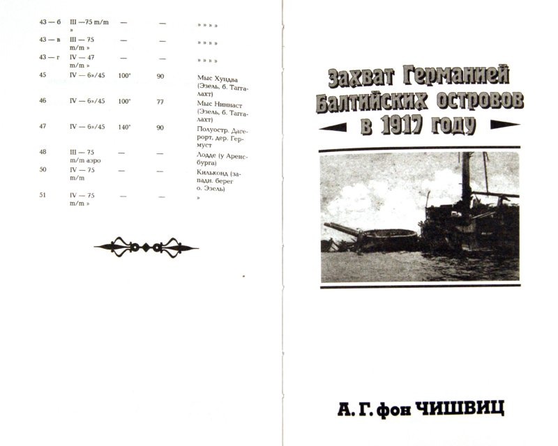 Иллюстрация 1 из 16 для Моонзунд. Последнее сражение русского флота - Косинский, Чишвиц   Лабиринт - книги. Источник: Лабиринт