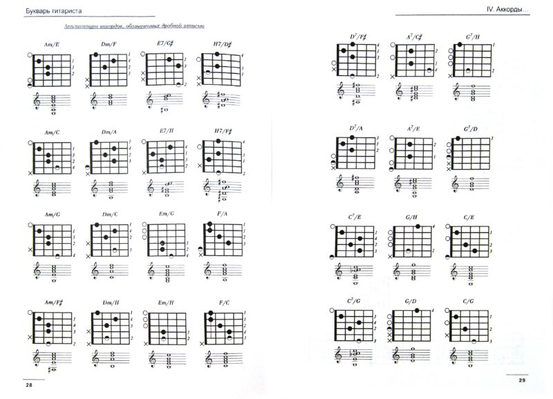 Иллюстрация 1 из 15 для Букварь гитариста. Пособие для начинающих. Шестиструнная гитара | Лабиринт - книги. Источник: Лабиринт