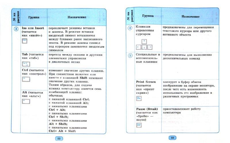 Иллюстрация 1 из 12 для Информатика в таблицах и схемах для начальной школы - Владимир Москаленко | Лабиринт - книги. Источник: Лабиринт