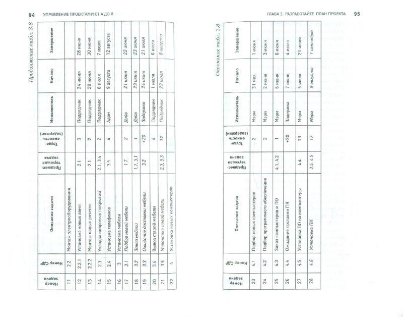 Иллюстрация 1 из 6 для Управление проектами от А до Я - Ричард Ньютон | Лабиринт - книги. Источник: Лабиринт