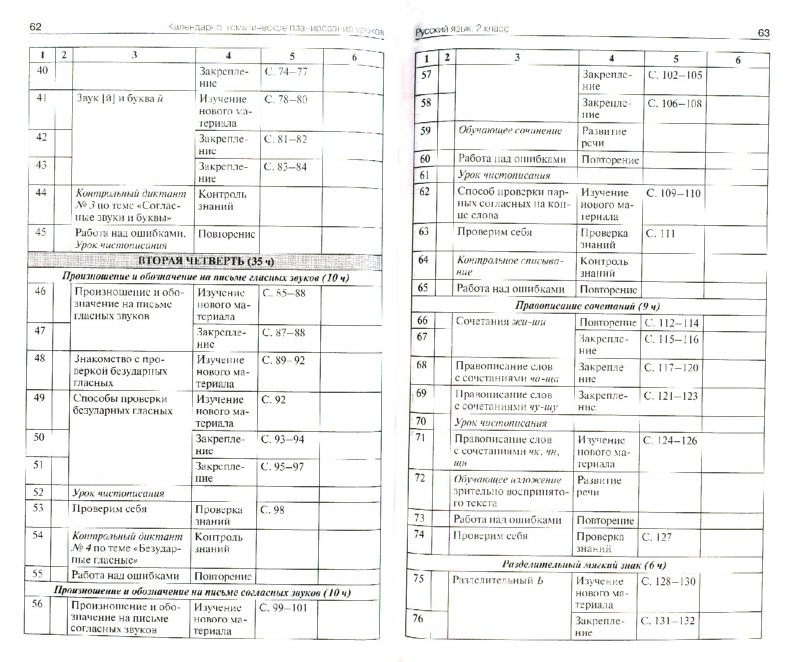 Тематическое планирование 4 класс школа россии