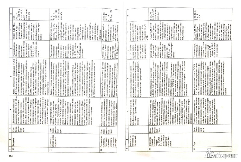 Иллюстрация 1 из 6 для Химия. 8-9 классы. Рабочие программы | Лабиринт - книги. Источник: Лабиринт