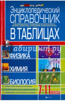 Энциклопедический справочник в таблицах: физика, химия, биология