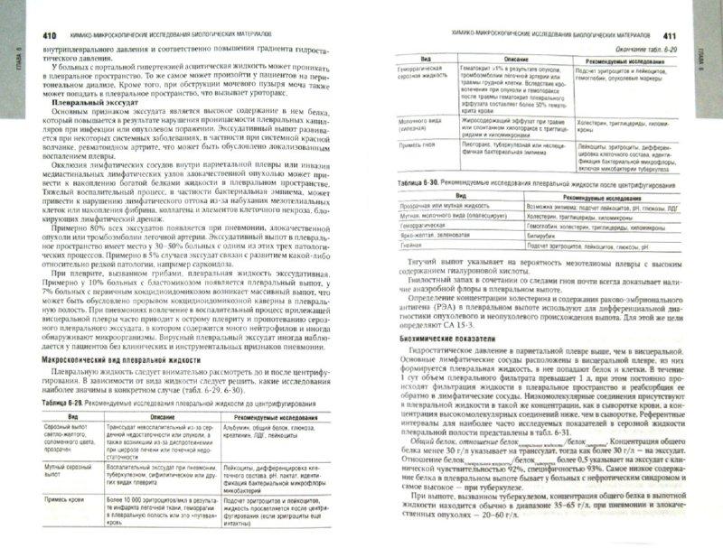 Иллюстрация 1 из 21 для Клиническая лабораторная диагностика. Национальное руководство. В двух томах. Том 1   Лабиринт - книги. Источник: Лабиринт