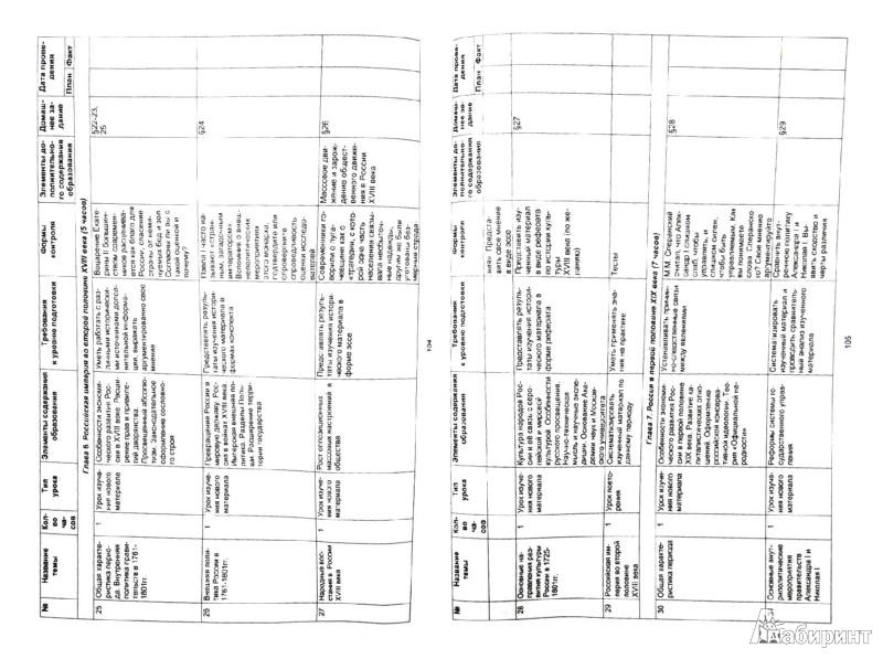 Иллюстрация 1 из 5 для Рабочие программы по истории. 10-11 классы - Наталья Чеботарева | Лабиринт - книги. Источник: Лабиринт