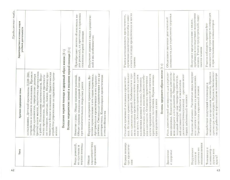 Иллюстрация 1 из 14 для Основы безопасности жизнедеятельности. 5-9 классы. Рабочая программа. ФГОС - Латчук, Миронов, Вангородский, Ульянова | Лабиринт - книги. Источник: Лабиринт