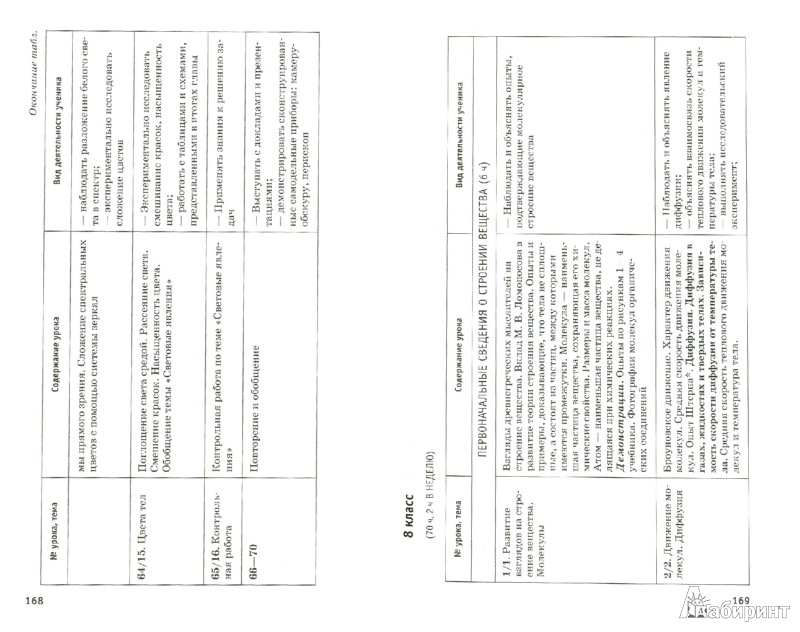 Иллюстрация 1 из 5 для Физика. 7-9 классы. Рабочие программы. ФГОС   Лабиринт - книги. Источник: Лабиринт