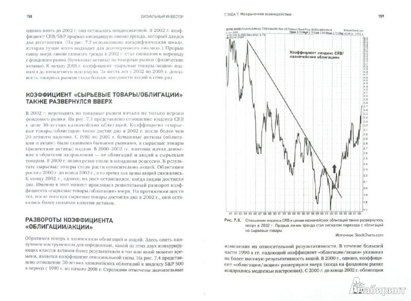 Иллюстрация 1 из 12 для Визуальный инвестор: Как выявлять рыночные тренды - Джон Мэрфи   Лабиринт - книги. Источник: Лабиринт