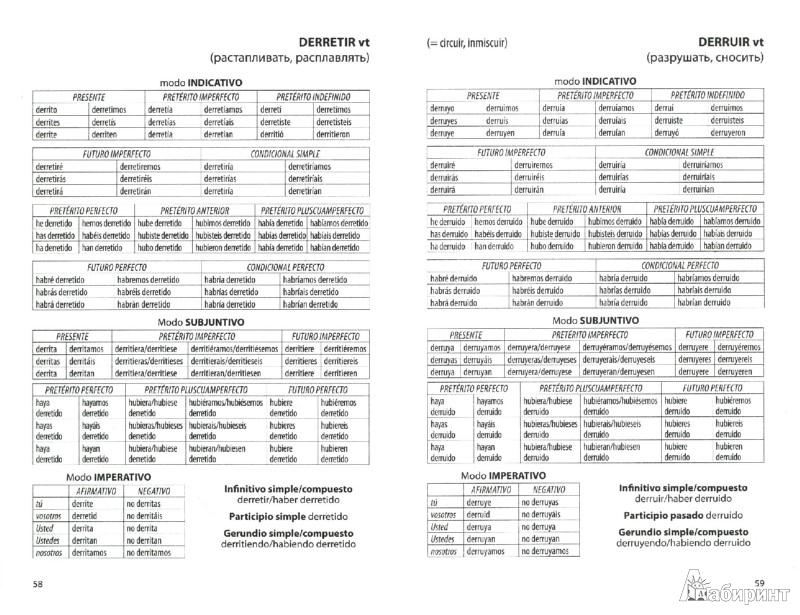 Иллюстрация 1 из 18 для Испанские глаголы в таблицах - Ирина Забара   Лабиринт - книги. Источник: Лабиринт