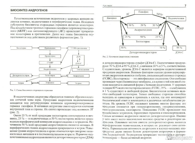 Иллюстрация 1 из 10 для Гирсутизм. Пособие для врачей - Соболева, Потин, Тарасова | Лабиринт - книги. Источник: Лабиринт