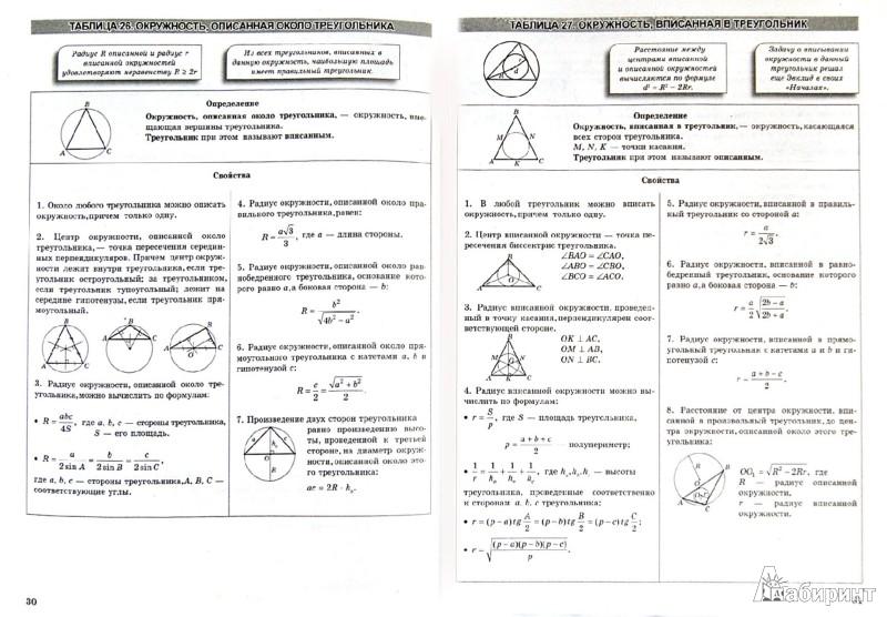 роганин, геометрии стадник класс шпаргалка по 7