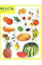 Плакат Фрукты и ягоды