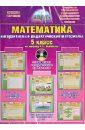Математика. 5 класс. Интерактивный дидактический материал по учебнику Н.Я. Виленкина (CD) диск cd bubm 32 cd cd dj cd mdj