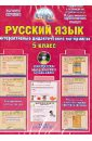 Русский язык. 5 класс. Интерактивные дидактические материалы. ФГОС (CDpc).