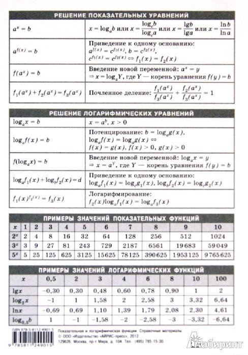 Иллюстрация 1 из 11 для Показательная и логарифмическая функции | Лабиринт - книги. Источник: Лабиринт