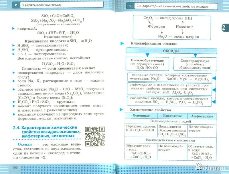 Иллюстрация 1 из 8 для Химия - Наталья Варавва | Лабиринт - книги. Источник: Лабиринт