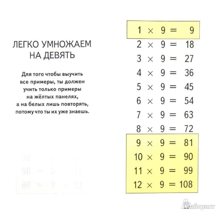 Иллюстрация 1 из 7 для Самый быстрый способ выучить таблицу умножения - Узорова, Нефедова   Лабиринт - книги. Источник: Лабиринт