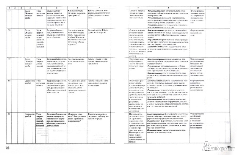 Иллюстрация 1 из 4 для Математика. 5 класс. Рабочая программа к УМК Н. Я. Виленкина и др. ФГОС | Лабиринт - книги. Источник: Лабиринт