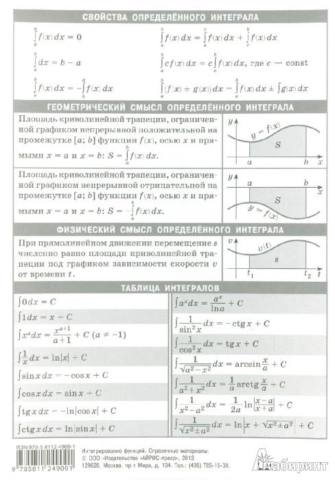 Иллюстрация 1 из 8 для Интегрирование функций. Наглядно-раздаточное пособие | Лабиринт - книги. Источник: Лабиринт