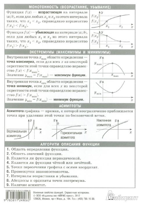 Иллюстрация 1 из 11 для Основные свойства функций. Наглядно-раздаточное пособие   Лабиринт - книги. Источник: Лабиринт