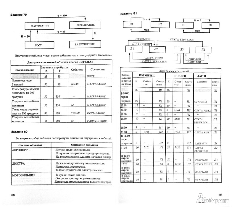 Гдз по информатике 6 класс горячев суворова спиридонова