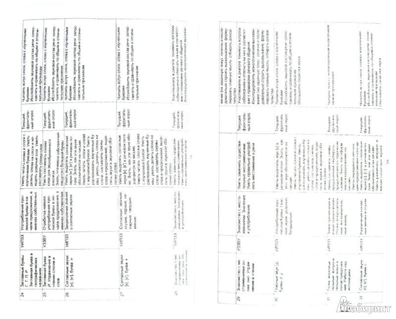 Рабочая программа по физической культуре 1-4 класс шаулин