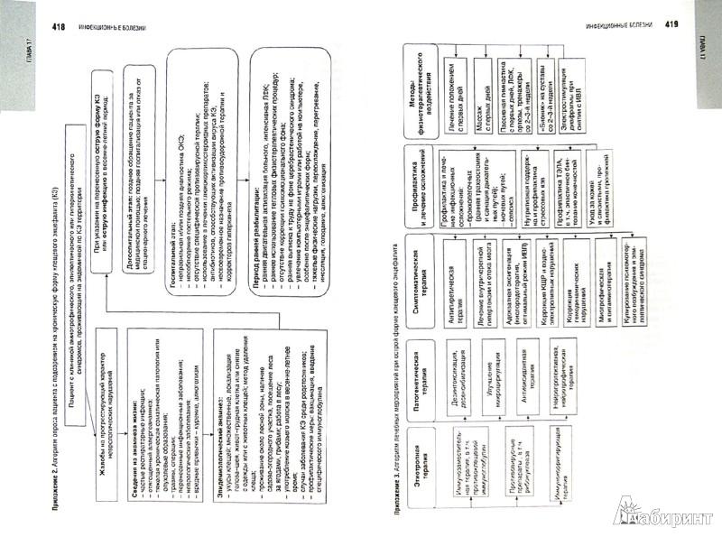 Иллюстрация 1 из 3 для Общая врачебная практика. Национальное руководство. В 2-х томах. Том 2 | Лабиринт - книги. Источник: Лабиринт