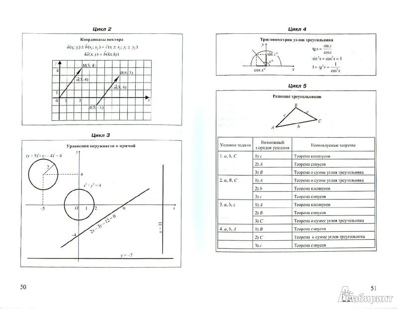 Иллюстрация 1 из 7 для Математика. 9 класс. Материалы для уроков - Герман Левитас   Лабиринт - книги. Источник: Лабиринт