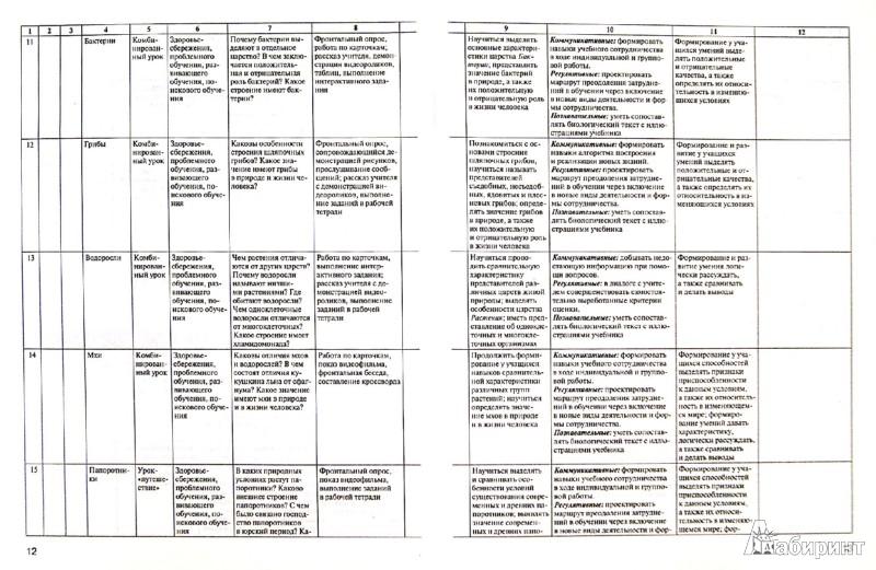 Программа по биологии 5 класс фгос сонин