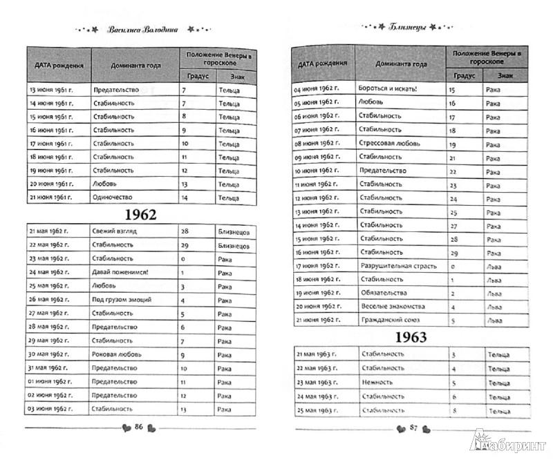Иллюстрация 1 из 9 для Близнецы. Любовный прогноз на 2014 год. Ваш личный гороскоп любви по дате рождения - Василиса Володина   Лабиринт - книги. Источник: Лабиринт