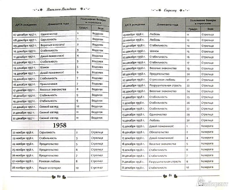 Иллюстрация 1 из 2 для Стрелец. Любовный прогноз на 2014 год. Ваш личный гороскоп любви по дате рождения - Василиса Володина | Лабиринт - книги. Источник: Лабиринт