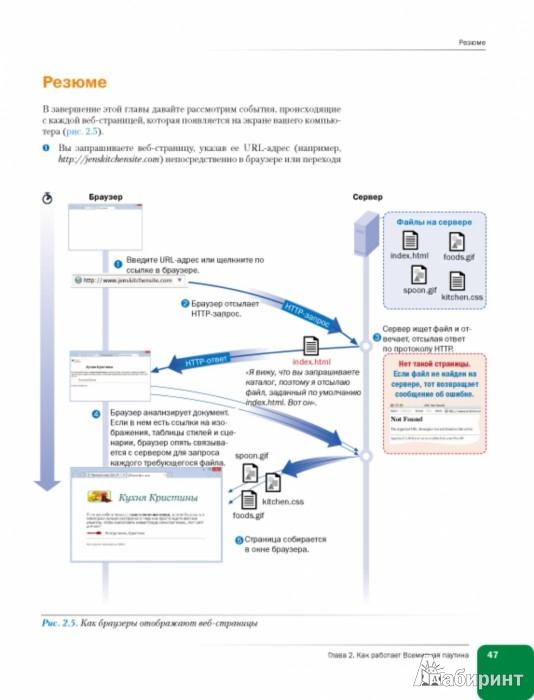 Иллюстрация 5 из 13 для HTML и CSS. Разработка и дизайн веб-сайтов (+CD) - Джон Дакетт | Лабиринт - книги. Источник: Лабиринт