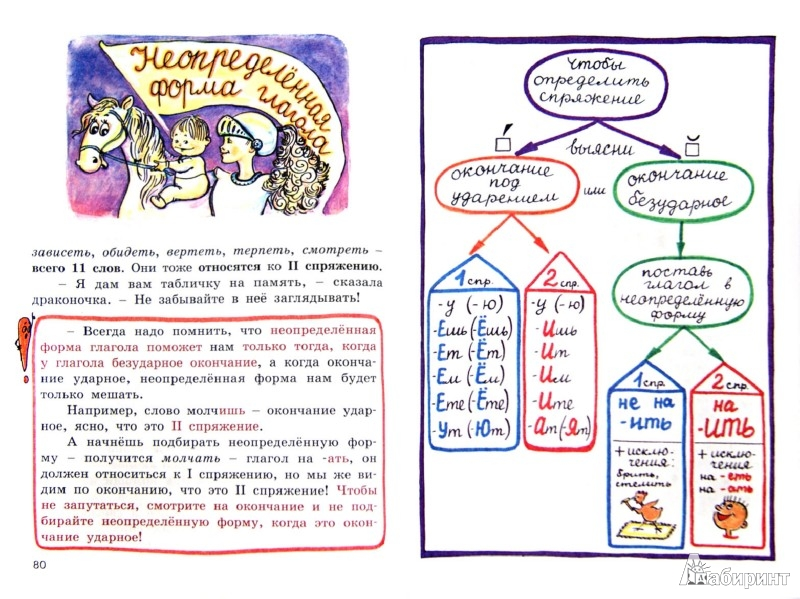 Иллюстрация 1 из 16 для Привет, Причастие! - Татьяна Рик   Лабиринт - книги. Источник: Лабиринт