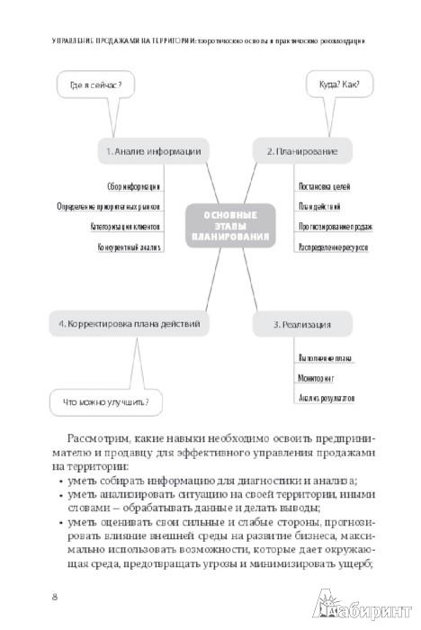 Иллюстрация 1 из 7 для Управление продажами на территории: Теоретические основы и практические рекомендации - Гусарова, Птуха | Лабиринт - книги. Источник: Лабиринт